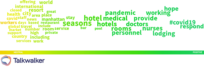 How world's 50 most popular brands survived the pandemic - Four Seasons Keywords
