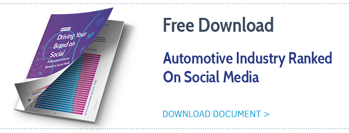Automotive industry social media ranking