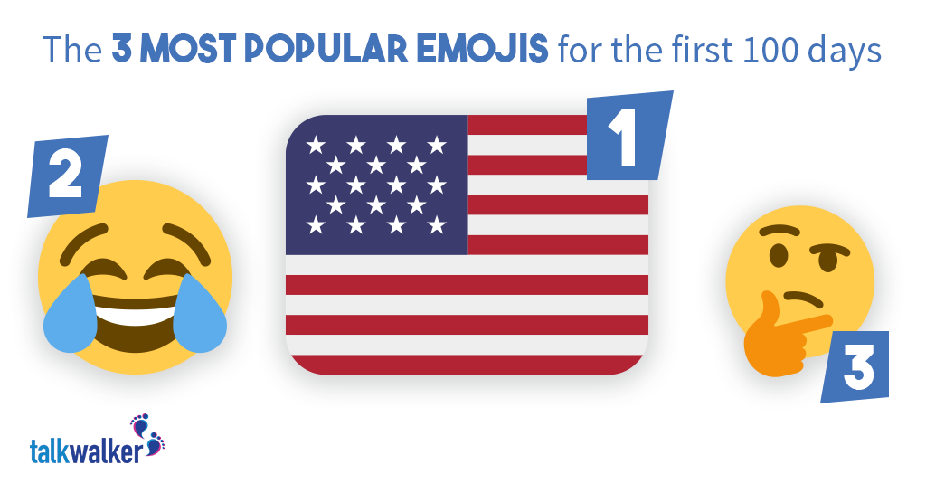 top emojis for the first 100 days