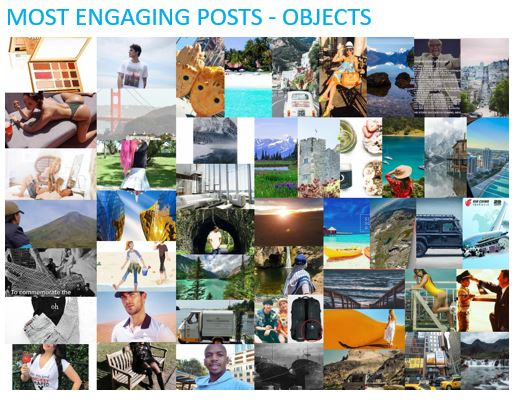 most engaging posts