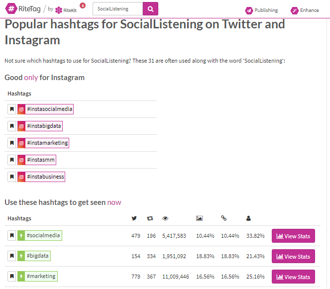 15 free hashtag tracking tools - from the experts (2019