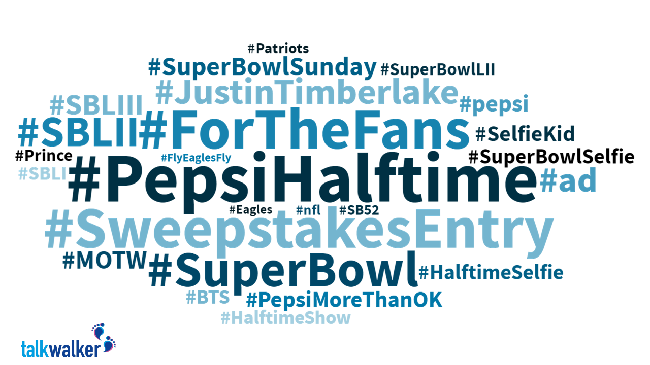 Wordcloud Pepsi SBLIII