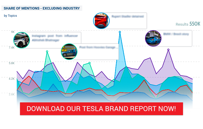 tesla share of voice report - Talkwalker Analytics