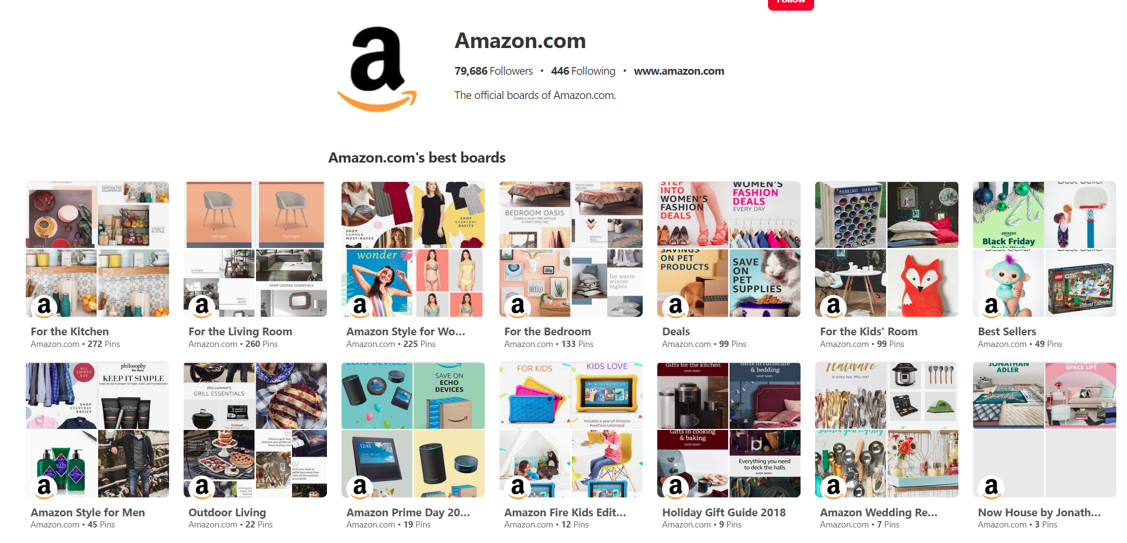 Amazon marketing strategy Pinterest