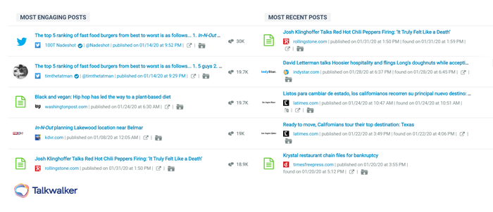 Talkwalker quick search most engaging posts