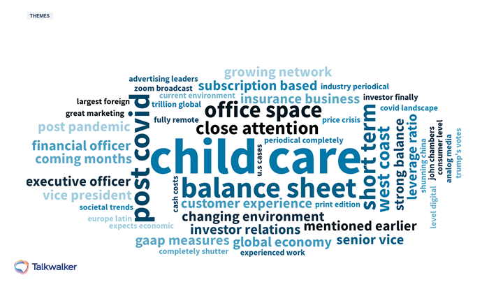 Talkwalker quick search keyword theme cloud around returning to work after covid-19