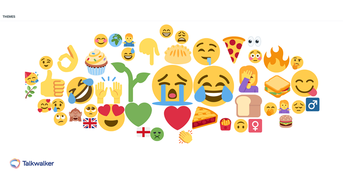 Theme cloud showing the different emojis used in reference to Greggs and vegan