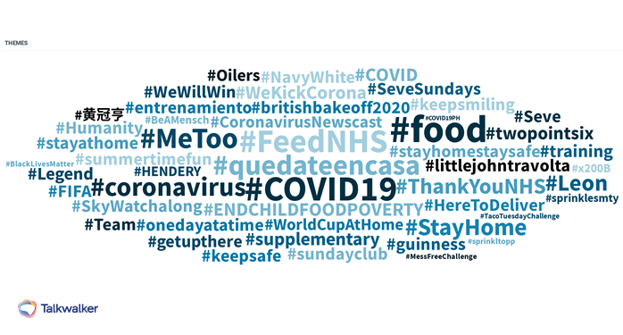 Theme cloud showing different hashtags relating to Leon