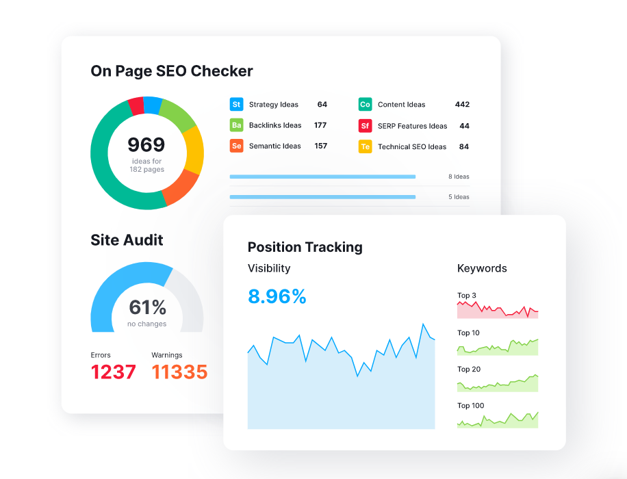SEMrush dashboard showing SEO checker and position tracker