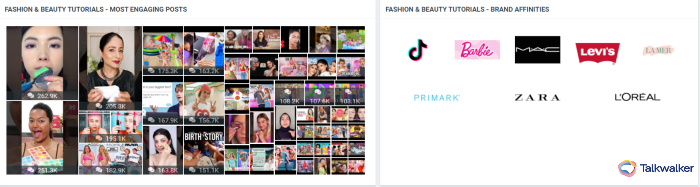 Visual insight from Talkwalker for makeup tutorials and beauty user generated content from March to May 2021