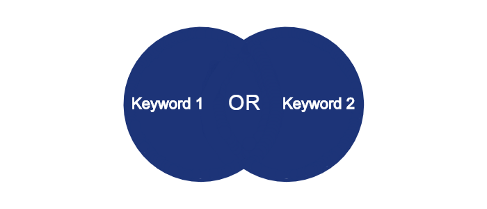 Combine two keywords with OR Boolean