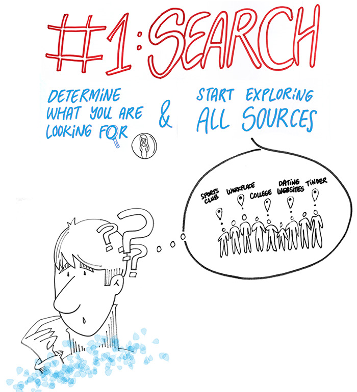 search infographic 1