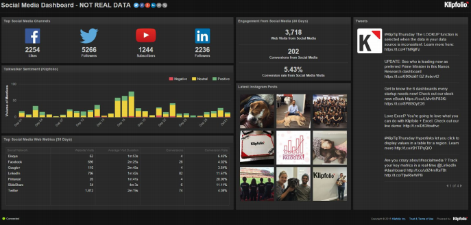 social listening klipfolio screenshot