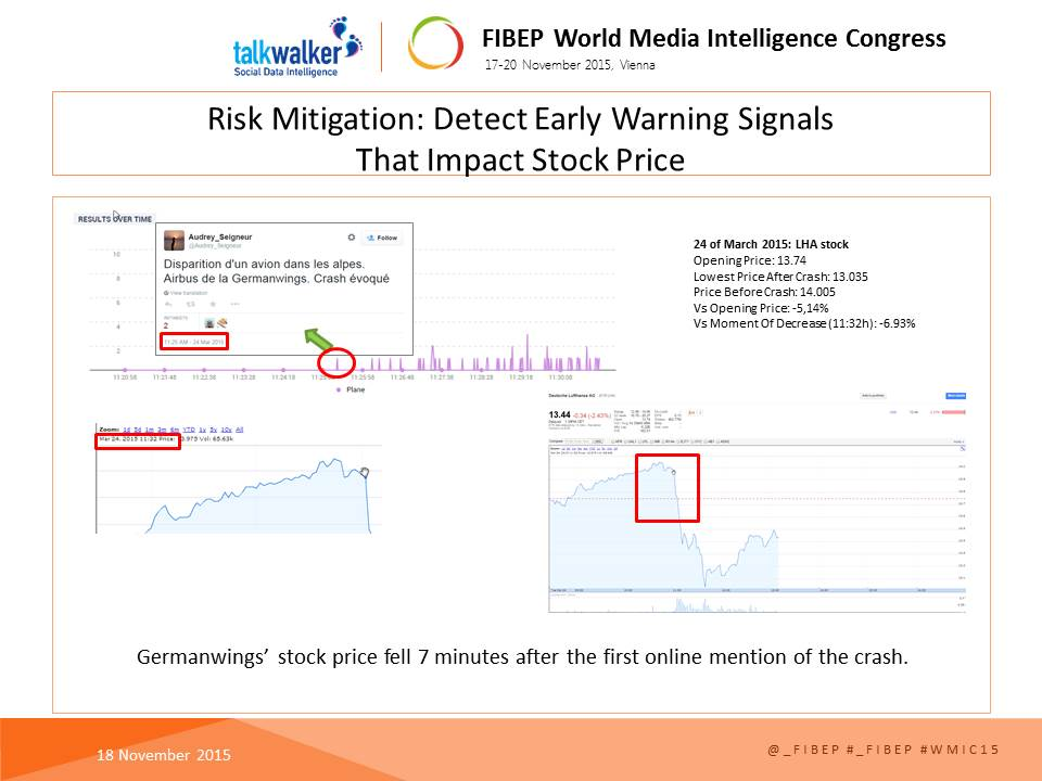 social roi risk mitigation slide