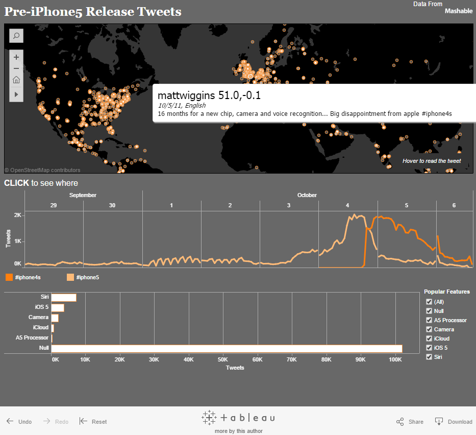 Twitter discussions surrounding iPhone 5 - Social Listening