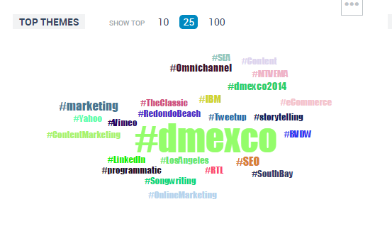 dmexco tag cloud